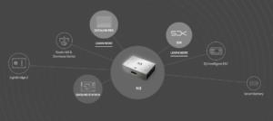 DJI N3 hardware compatibility